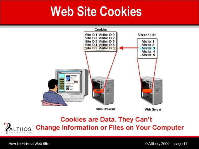 http://althos.com/tutorial/web-site-design-Tutorial-web-cookies.html